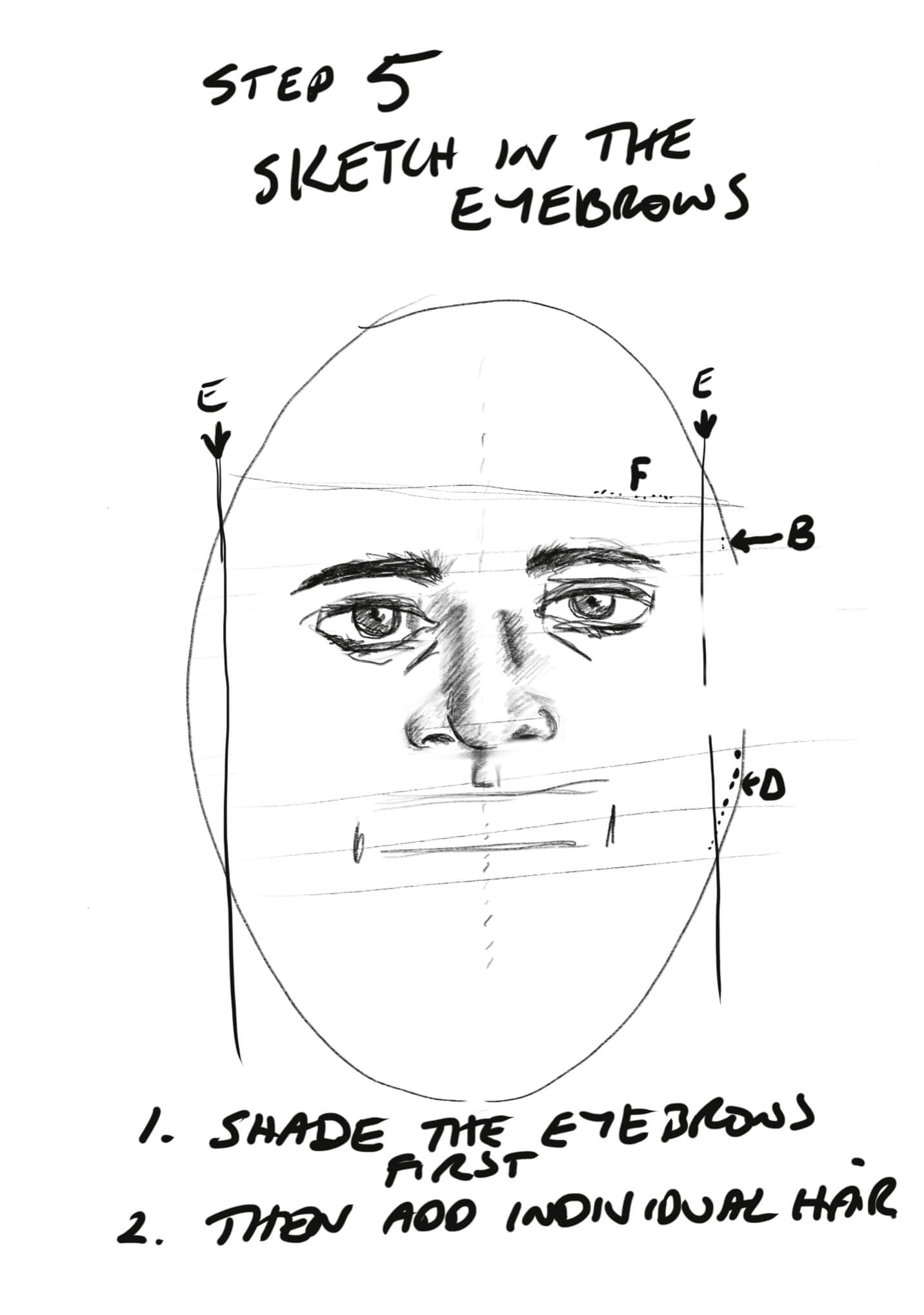 How to Sketch a Face Step 5