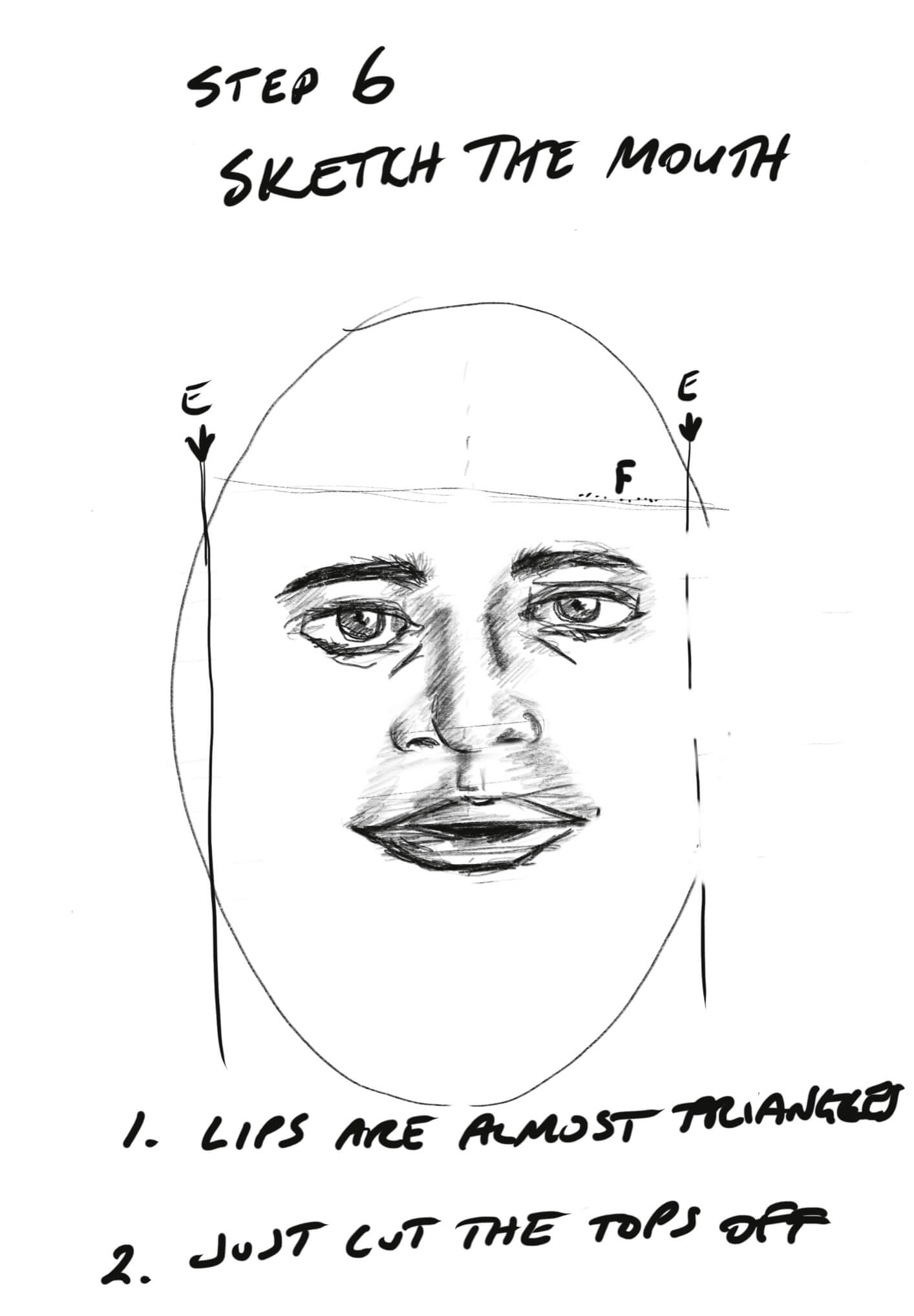 How to Sketch a Face Step 6.2