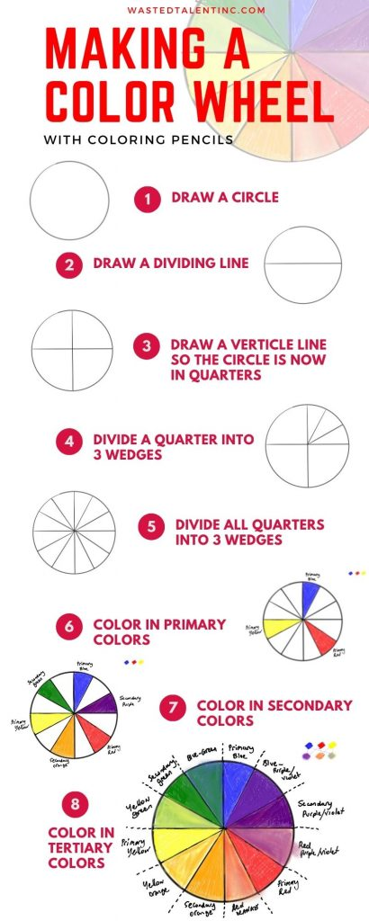 Making a color wheel infographic
